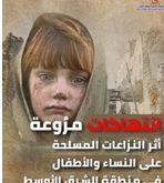 """""""آثر النزاعات المسلحة على النساء والأطفال في الشرق الأوسط"""" إصدار جديد لمؤسسة ماعت"""